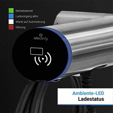 Hesotec Electrify eBox wr30-L Base - EV Ladestation Typ 2 Elektroautos Hybridautos E-Autos + 4m Ladekabel, Walladapter und APP I e- Mobile Wallbox 22 kW Ladeleistung 32 A Ladestrom (Matt Schwarz) - 4