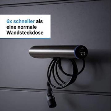 Hesotec Electrify eBox wr30-R Base - EV Ladestation Typ 2 Elektroautos Hybridautos + 4m Ladekabel, Walladapter und APP I Wallbox 11 kW Ladeleistung 16 A Ladestrom – e- Mobile Wallbox (Edelstahl) - 2
